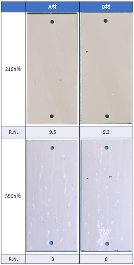 摩耗に強い陽極酸化皮膜 MgWhite(マグホワイト)